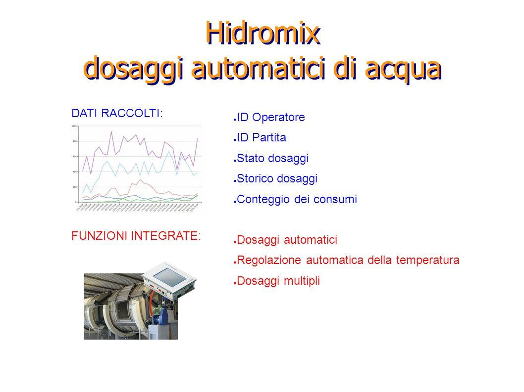 Hidromix dosaggi automatici di acqua DATI RACCOLTI: ID Operatore ID Partita Stato dosaggi Storico dosaggi Conteggio dei consumi FUNZIONI INTEGRATE: Do