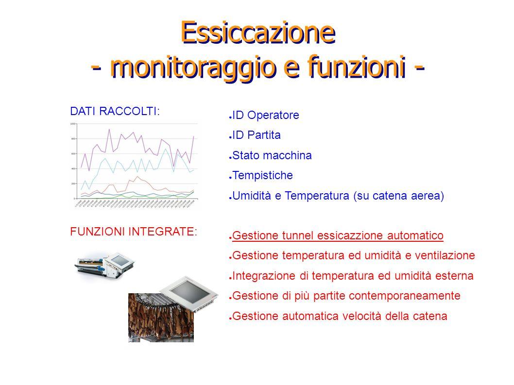 Essiccazione - monitoraggio e funzioni - DATI RACCOLTI: ID Operatore ID Partita Stato macchina Tempistiche Umidità e Temperatura (su catena aerea) FUN