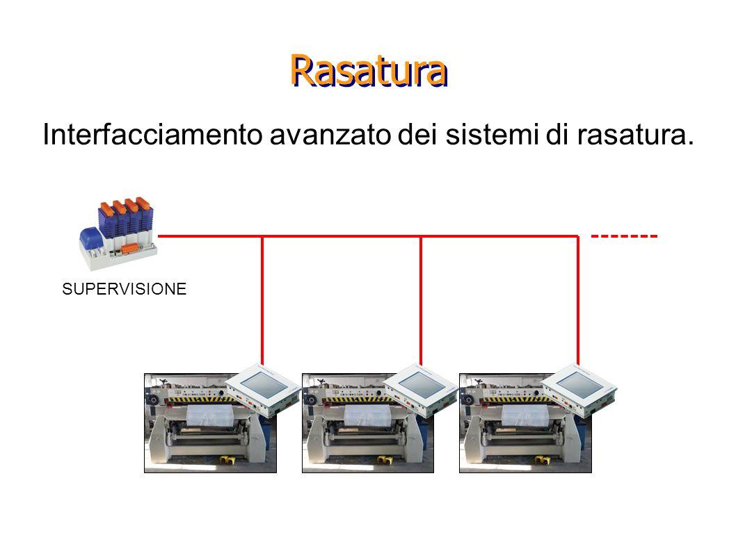 Rasatura SUPERVISIONE Interfacciamento avanzato dei sistemi di rasatura.