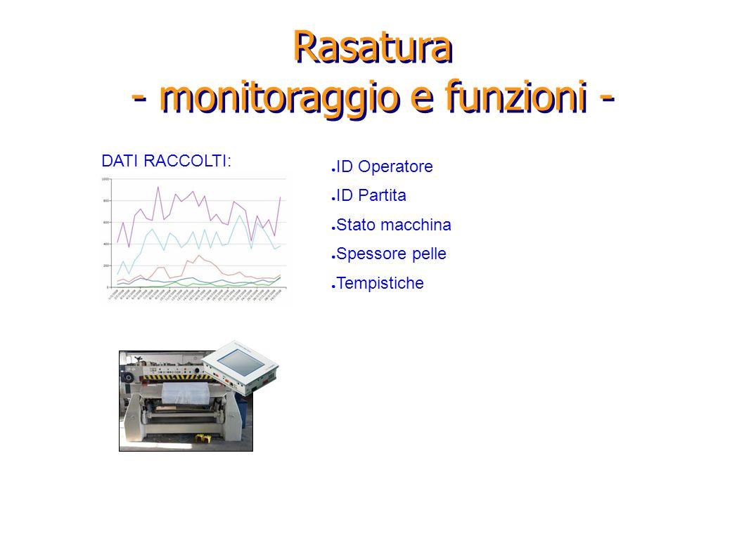 Rasatura - monitoraggio e funzioni - DATI RACCOLTI: ID Operatore ID Partita Stato macchina Spessore pelle Tempistiche