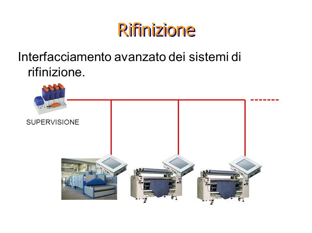 Rifinizione SUPERVISIONE Interfacciamento avanzato dei sistemi di rifinizione.