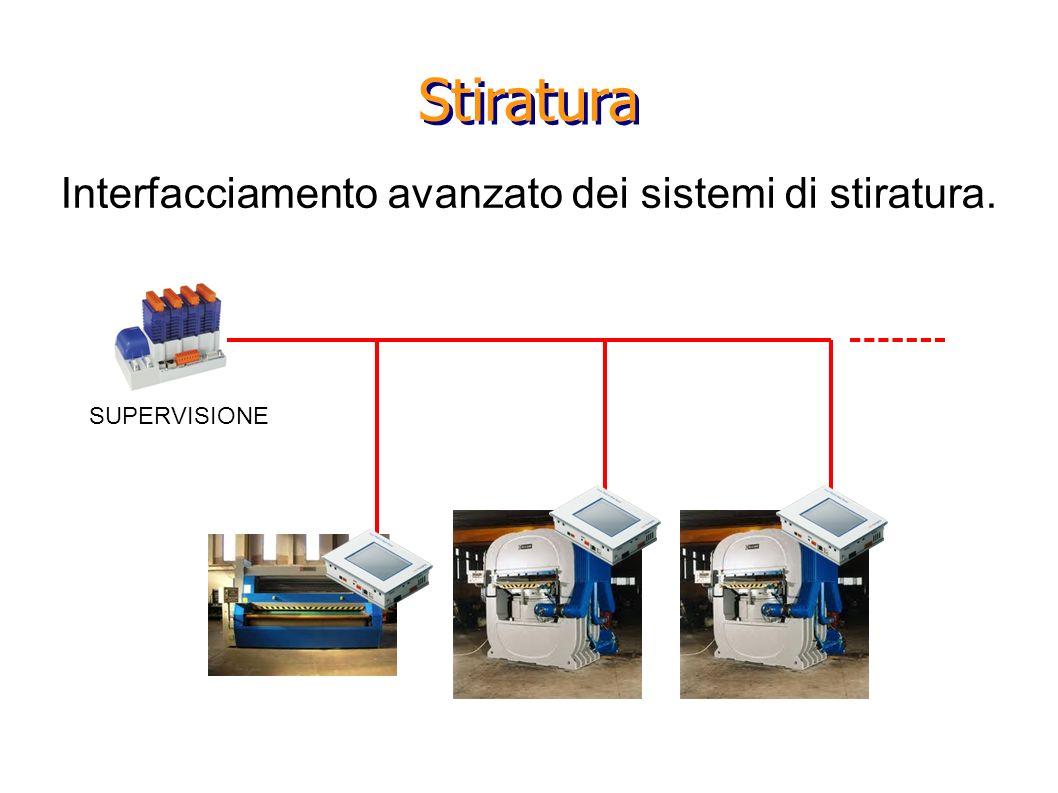 Stiratura SUPERVISIONE Interfacciamento avanzato dei sistemi di stiratura.
