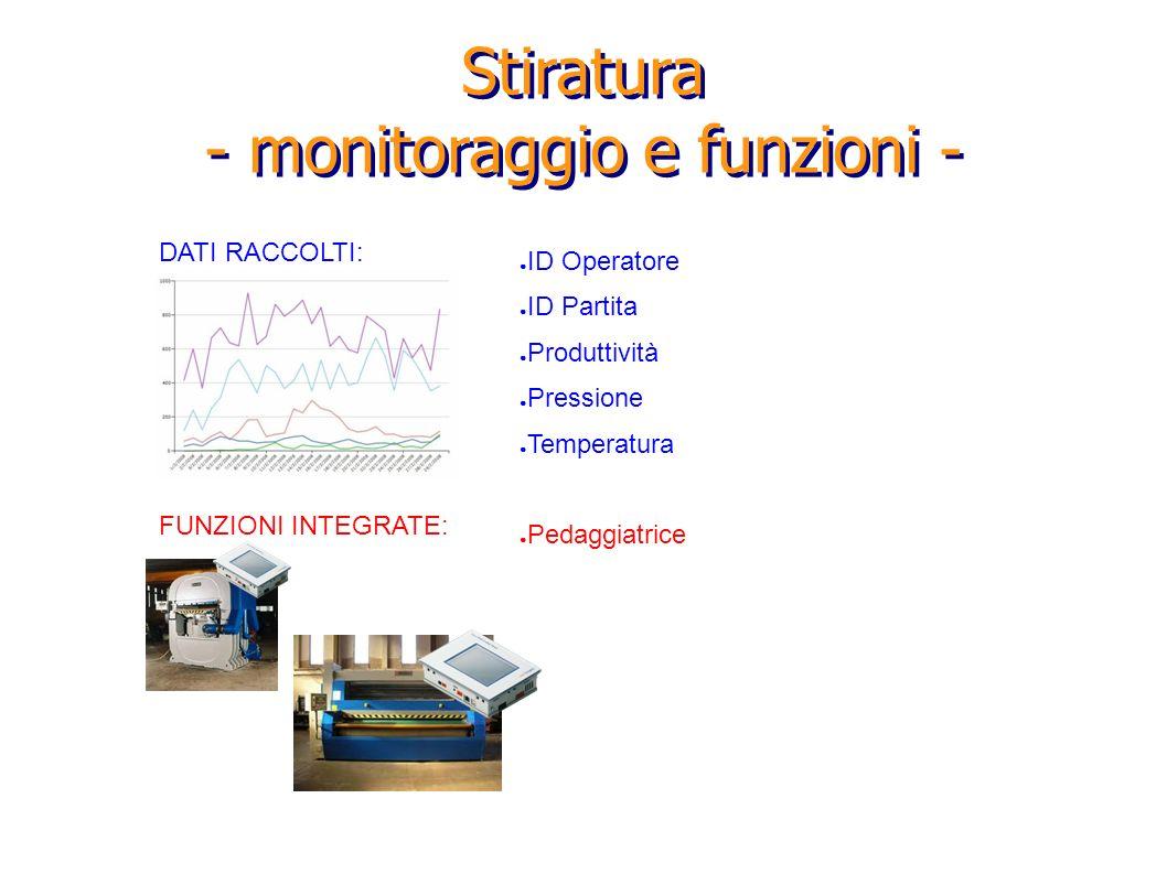 Stiratura - monitoraggio e funzioni - DATI RACCOLTI: ID Operatore ID Partita Produttività Pressione Temperatura FUNZIONI INTEGRATE: Pedaggiatrice