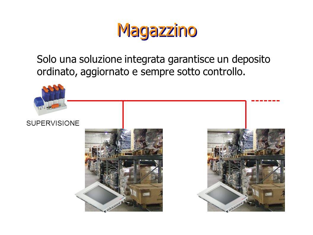 Magazzino Solo una soluzione integrata garantisce un deposito ordinato, aggiornato e sempre sotto controllo. SUPERVISIONE