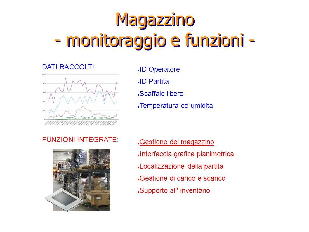 Magazzino - monitoraggio e funzioni - DATI RACCOLTI: ID Operatore ID Partita Scaffale libero Temperatura ed umidità FUNZIONI INTEGRATE: Gestione del m