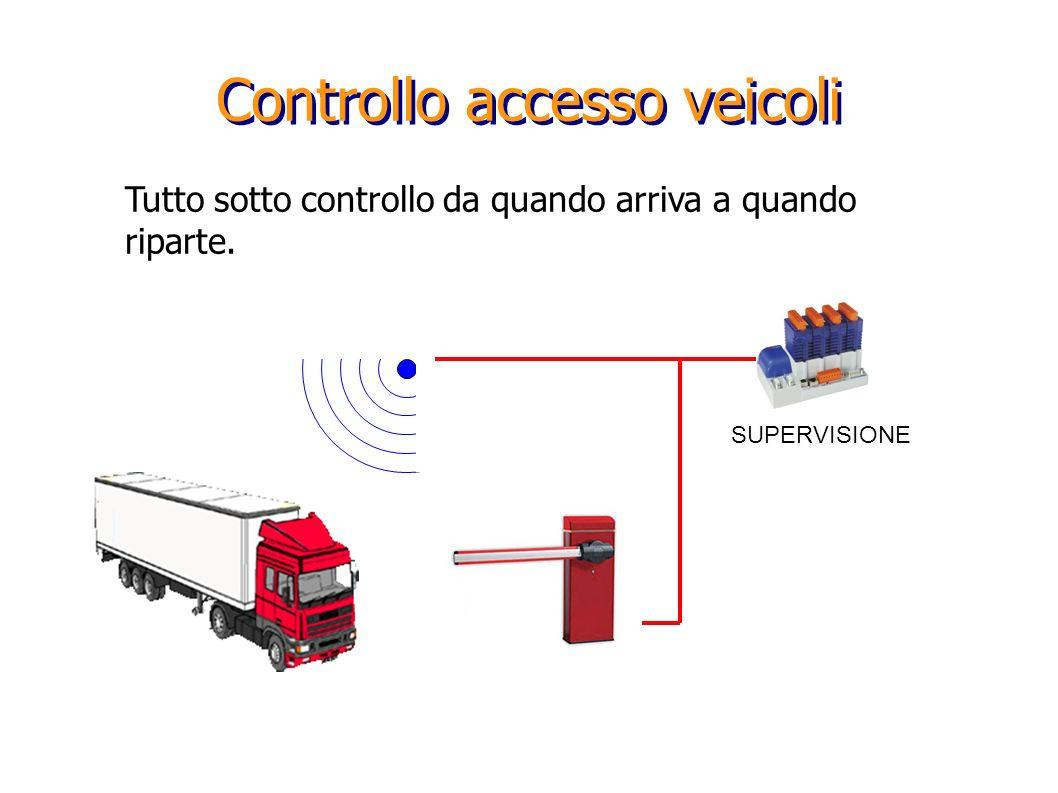 Controllo accesso veicoli Tutto sotto controllo da quando arriva a quando riparte. SUPERVISIONE