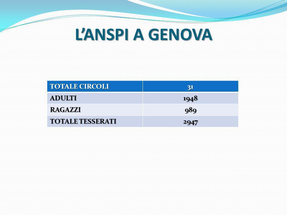 LANSPI A GENOVA TOTALE CIRCOLI 31 ADULTI1948 RAGAZZI989 TOTALE TESSERATI 2947