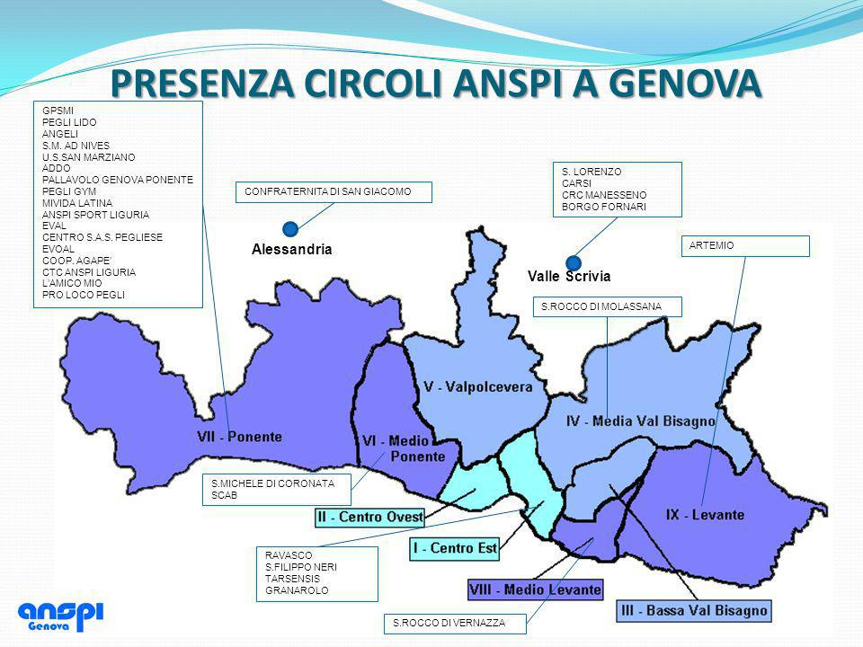PRESENZA CIRCOLI ANSPI A GENOVA GPSMI PEGLI LIDO ANGELI S.M.