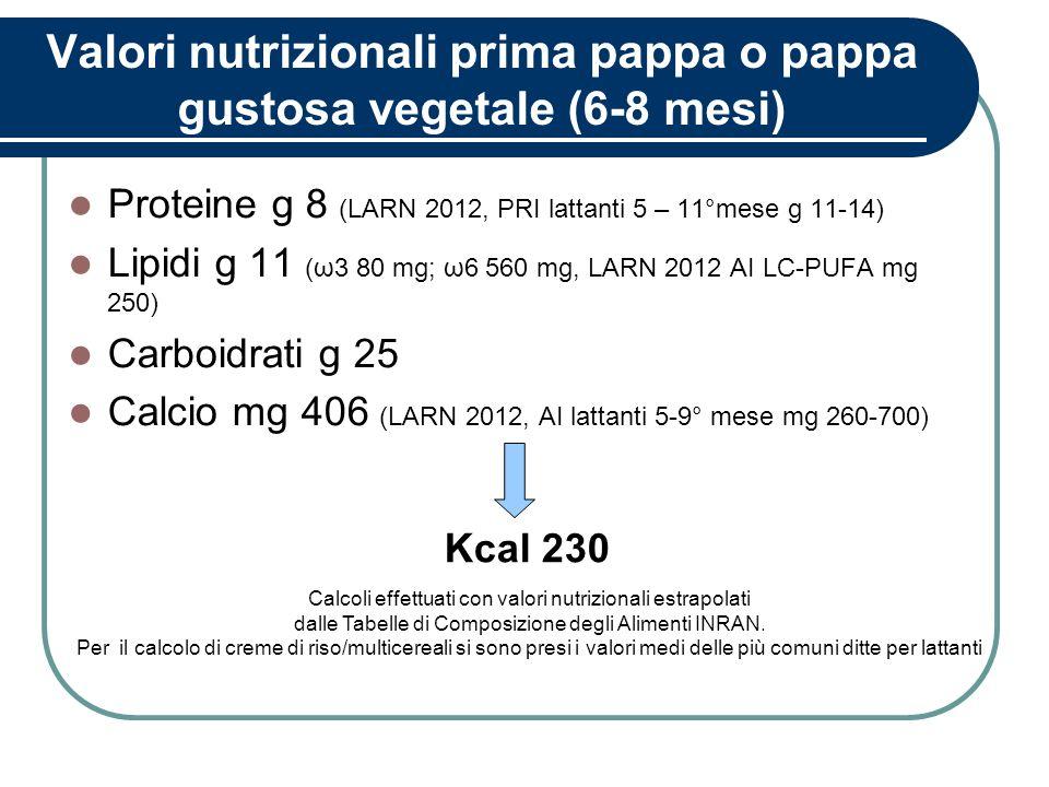 Valori nutrizionali prima pappa o pappa gustosa vegetale (6-8 mesi) Proteine g 8 (LARN 2012, PRI lattanti 5 – 11°mese g 11-14) Lipidi g 11 (ω3 80 mg;