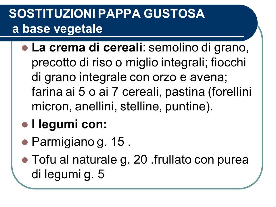 SOSTITUZIONI PAPPA GUSTOSA a base vegetale La crema di cereali: semolino di grano, precotto di riso o miglio integrali; fiocchi di grano integrale con