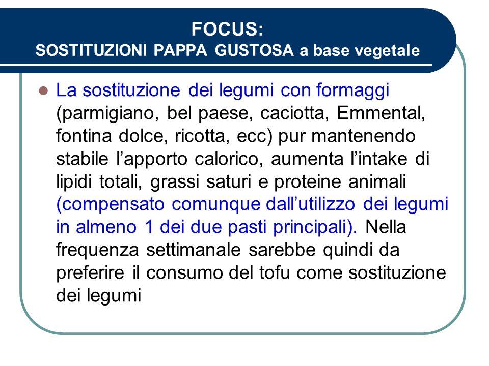 FOCUS: SOSTITUZIONI PAPPA GUSTOSA a base vegetale La sostituzione dei legumi con formaggi (parmigiano, bel paese, caciotta, Emmental, fontina dolce, r