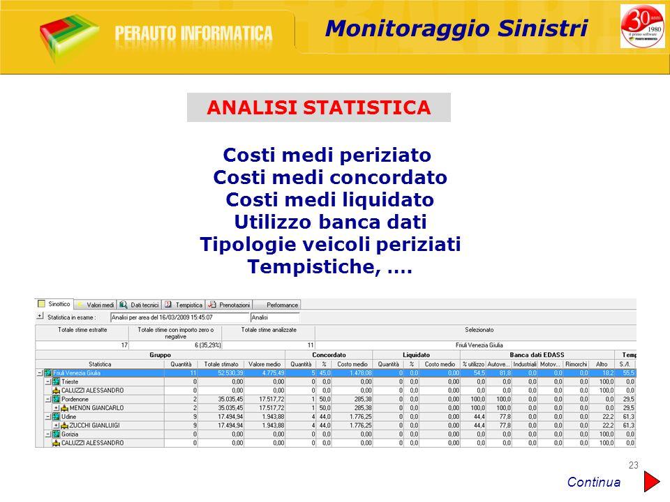 23 ANALISI STATISTICA Costi medi periziato Costi medi concordato Costi medi liquidato Utilizzo banca dati Tipologie veicoli periziati Tempistiche, ….