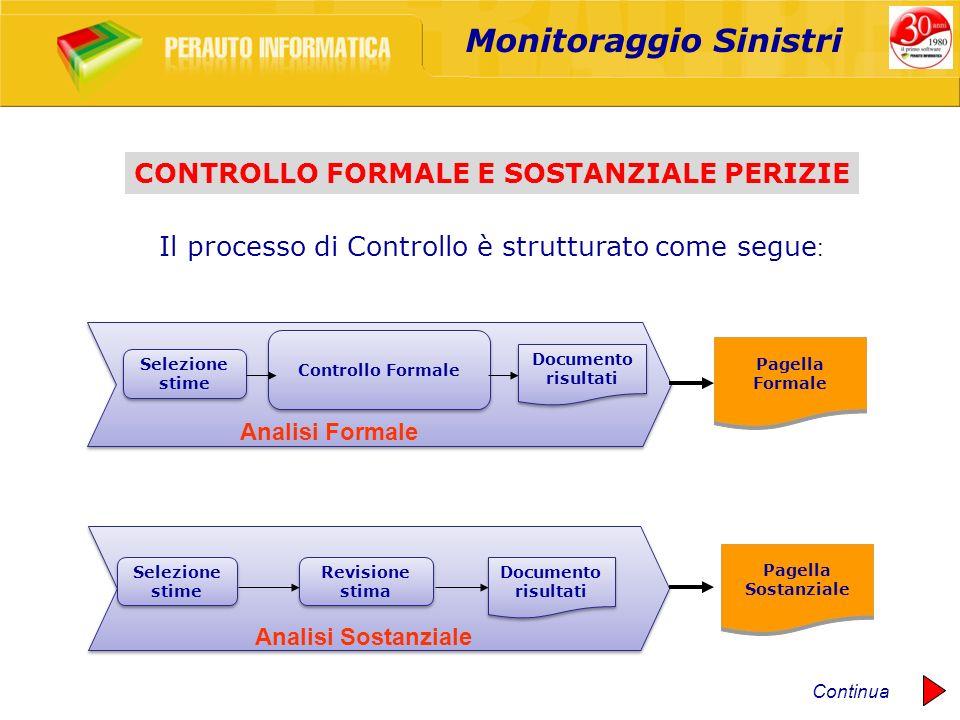 Controllo Formale Selezione stime Selezione stime Revisione stima Revisione stima Selezione stime Selezione stime Documento risultati Pagella Formale