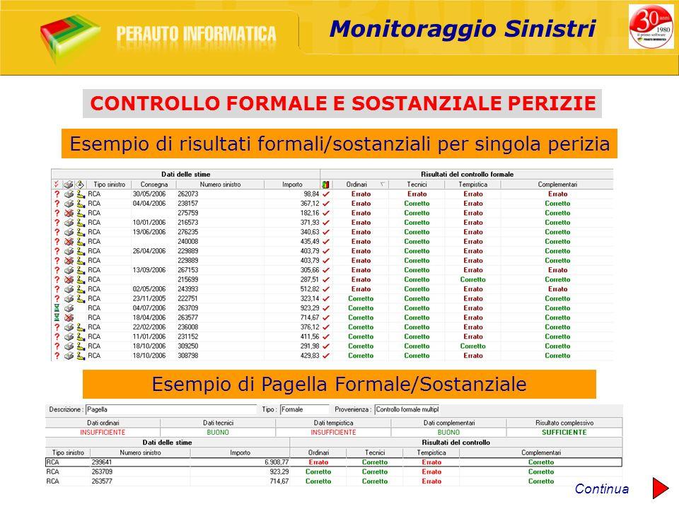 Esempio di Pagella Formale/Sostanziale Esempio di risultati formali/sostanziali per singola perizia CONTROLLO FORMALE E SOSTANZIALE PERIZIE Monitoragg