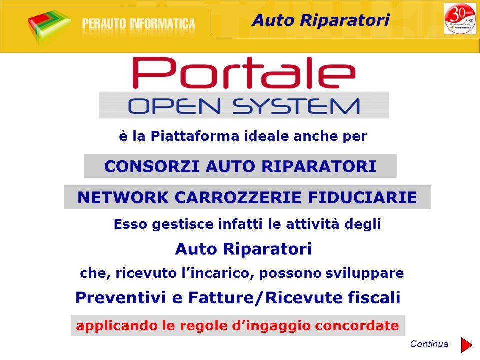 CONSORZI AUTO RIPARATORI NETWORK CARROZZERIE FIDUCIARIE è la Piattaforma ideale anche per Auto Riparatori Esso gestisce infatti le attività degli Auto