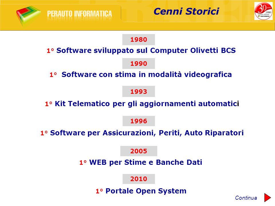Cenni Storici 1990 1980 1° Software sviluppato sul Computer Olivetti BCS 1° Software con stima in modalità videografica 1993 1996 2005 2010 Continua 1