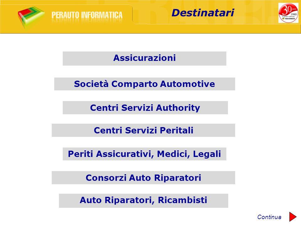 Assicurazioni Auto Riparatori, Ricambisti Periti Assicurativi, Medici, Legali Centri Servizi Authority Società Comparto Automotive Consorzi Auto Ripar