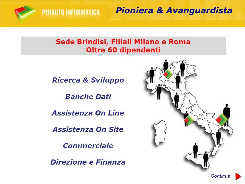 Sede Brindisi, Filiali Milano e Roma Oltre 60 dipendenti Ricerca & Sviluppo Banche Dati Assistenza On Line Assistenza On Site Commerciale Direzione e