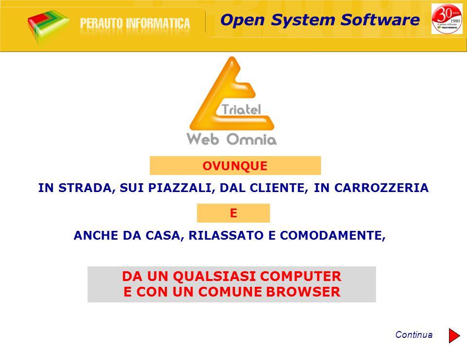 ANCHE DA CASA, RILASSATO E COMODAMENTE, OVUNQUE IN STRADA, SUI PIAZZALI, DAL CLIENTE, IN CARROZZERIA E Open System Software DA UN QUALSIASI COMPUTER E