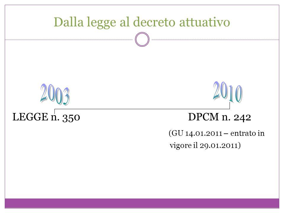 Dalla legge al decreto attuativo LEGGE n. 350 DPCM n. 242 (GU 14.01.2011 – entrato in vigore il 29.01.2011)