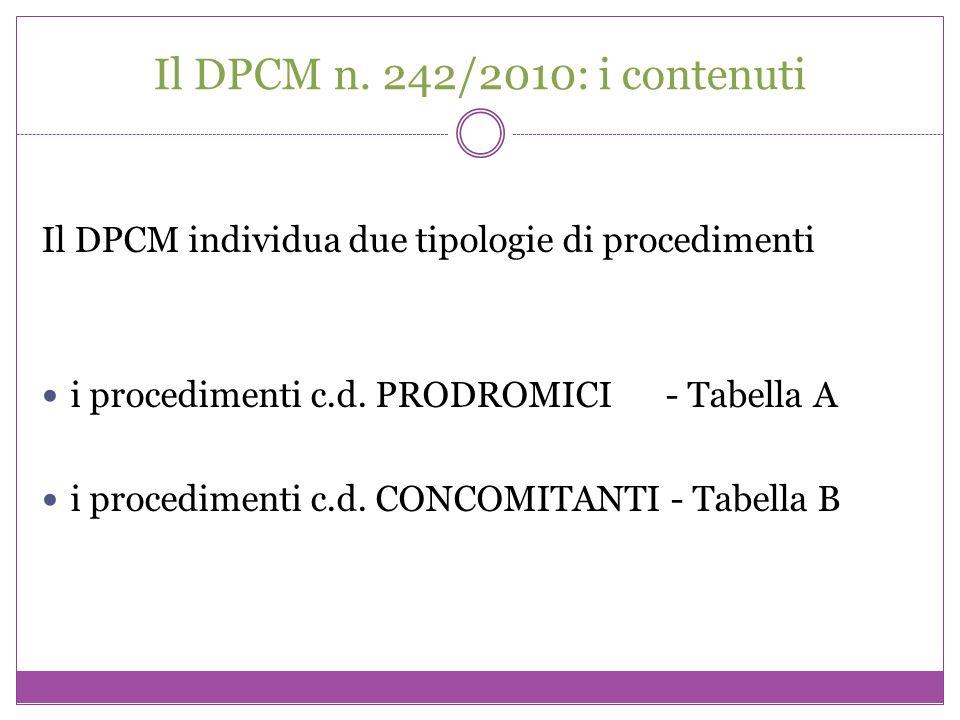 Il DPCM n. 242/2010: i contenuti Il DPCM individua due tipologie di procedimenti i procedimenti c.d. PRODROMICI - Tabella A i procedimenti c.d. CONCOM