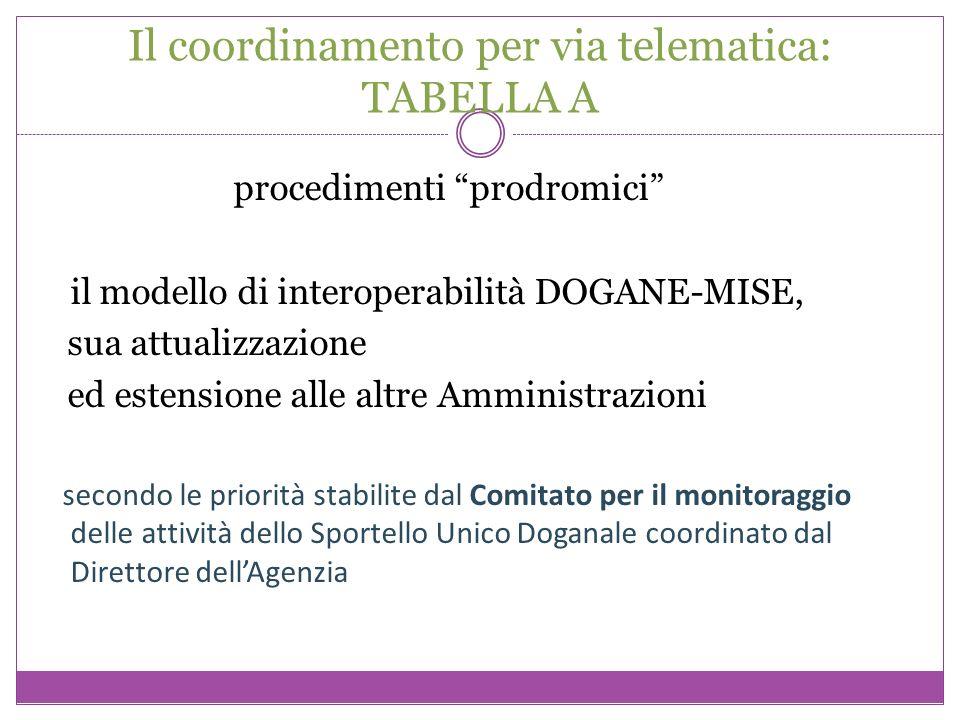 Il coordinamento per via telematica: TABELLA A procedimenti prodromici il modello di interoperabilità DOGANE-MISE, sua attualizzazione ed estensione a