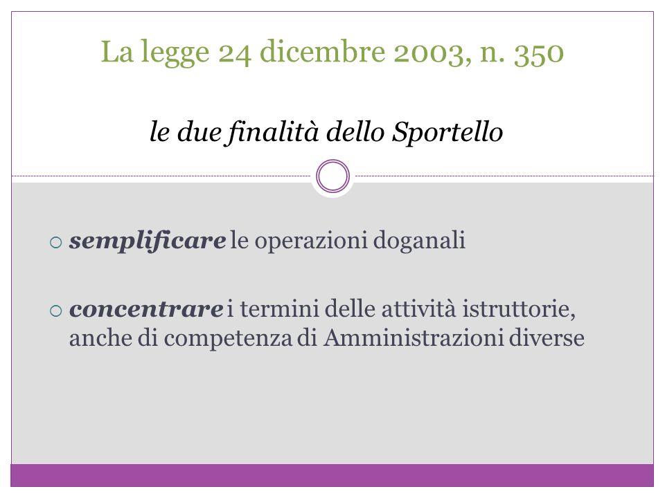 La legge 24 dicembre 2003, n. 350 le due finalità dello Sportello semplificare le operazioni doganali concentrare i termini delle attività istruttorie
