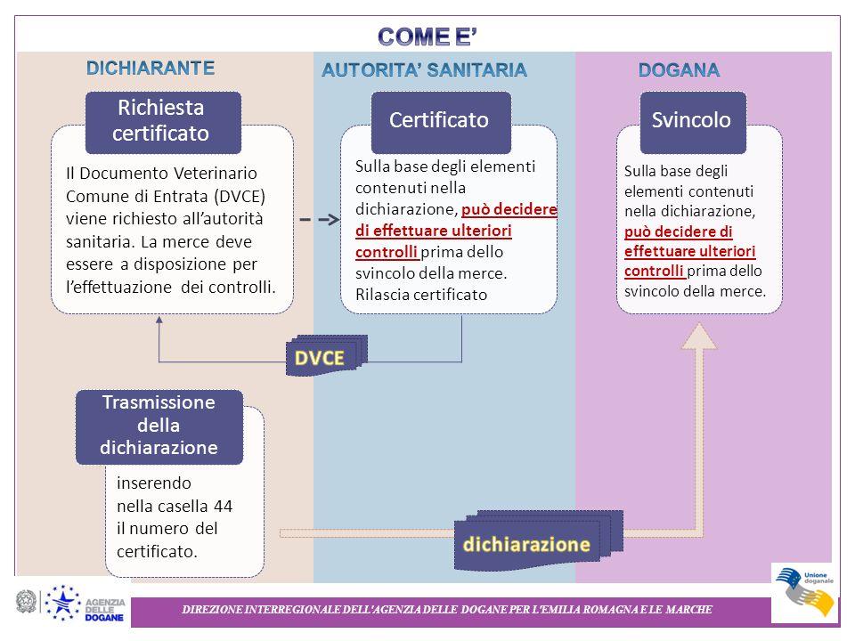 DIREZIONE INTERREGIONALE DELL'AGENZIA DELLE DOGANE PER L'EMILIA ROMAGNA E LE MARCHE Richiesta certificato Il Documento Veterinario Comune di Entrata (