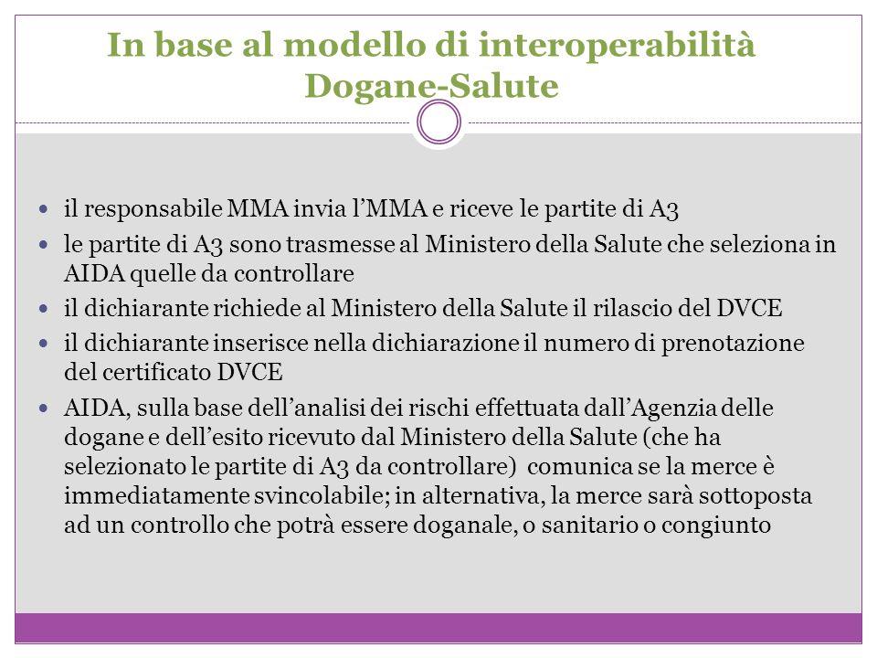 In base al modello di interoperabilità Dogane-Salute il responsabile MMA invia lMMA e riceve le partite di A3 le partite di A3 sono trasmesse al Minis