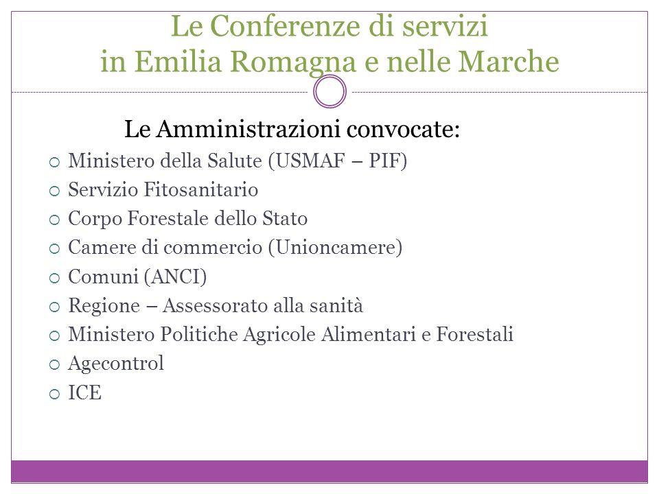 Le Conferenze di servizi in Emilia Romagna e nelle Marche Le Amministrazioni convocate: Ministero della Salute (USMAF – PIF) Servizio Fitosanitario Co