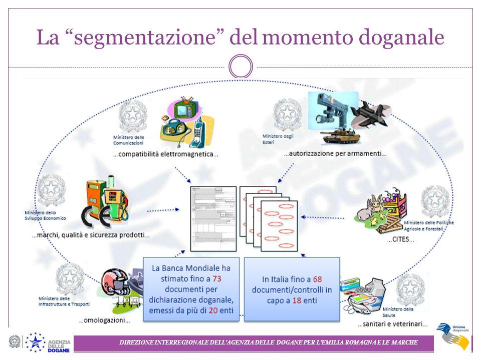 La segmentazione del momento doganale DIREZIONE INTERREGIONALE DELL'AGENZIA DELLE DOGANE PER L'EMILIA ROMAGNA E LE MARCHE
