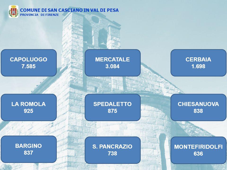 COMUNE DI SAN CASCIANO IN VAL DI PESA PROVINCIA DI FIRENZE CAPOLUOGO 7.585 MERCATALE 3.084 CERBAIA 1.698 CHIESANUOVA 838 SPEDALETTO 875 LA ROMOLA 925 BARGINO 837 S.