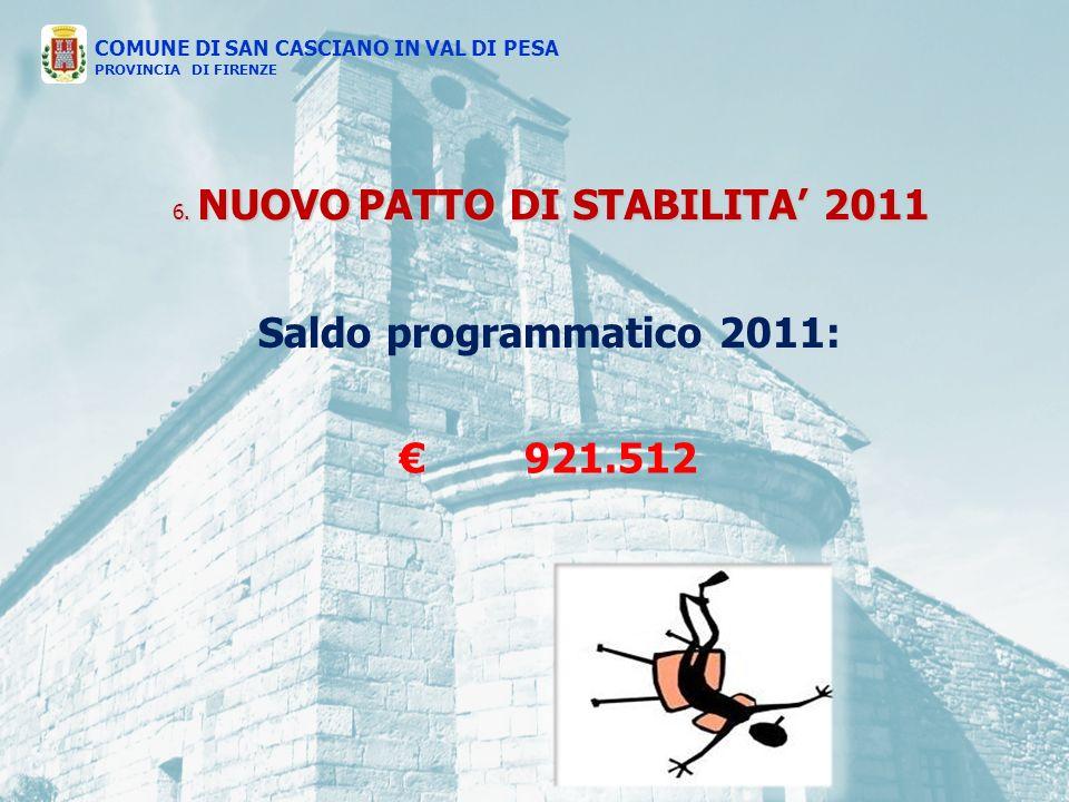 6. NUOVO PATTO DI STABILITA 2011 Saldo programmatico 2011: 921.512 COMUNE DI SAN CASCIANO IN VAL DI PESA PROVINCIA DI FIRENZE