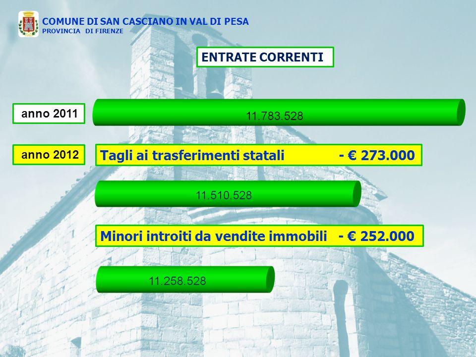 COMUNE DI SAN CASCIANO IN VAL DI PESA PROVINCIA DI FIRENZE anno 2011 ENTRATE CORRENTI Tagli ai trasferimenti statali - 273.000 anno 2012 Minori introiti da vendite immobili - 252.000