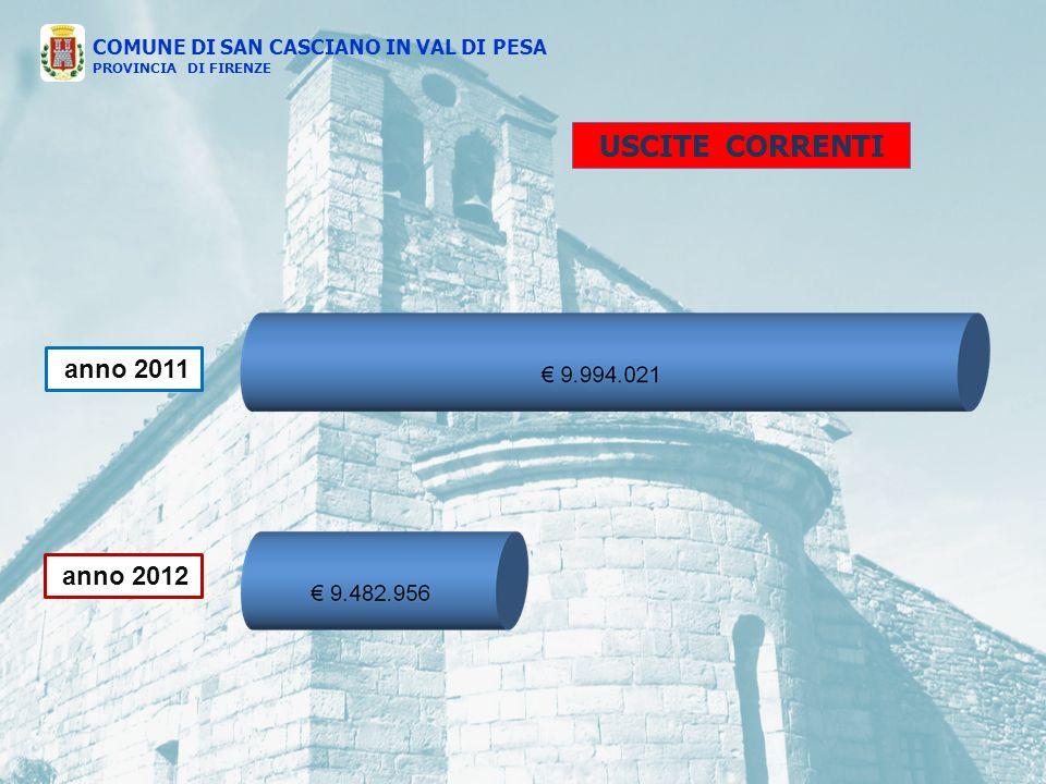 COMUNE DI SAN CASCIANO IN VAL DI PESA PROVINCIA DI FIRENZE USCITE CORRENTI anno 2011 anno 2012