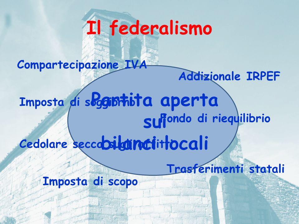Il federalismo Compartecipazione IVA Fondo di riequilibrio Addizionale IRPEF Cedolare secca sugli affitti Imposta di scopo Imposta di soggiorno Trasferimenti statali Partita aperta sui bilanci locali