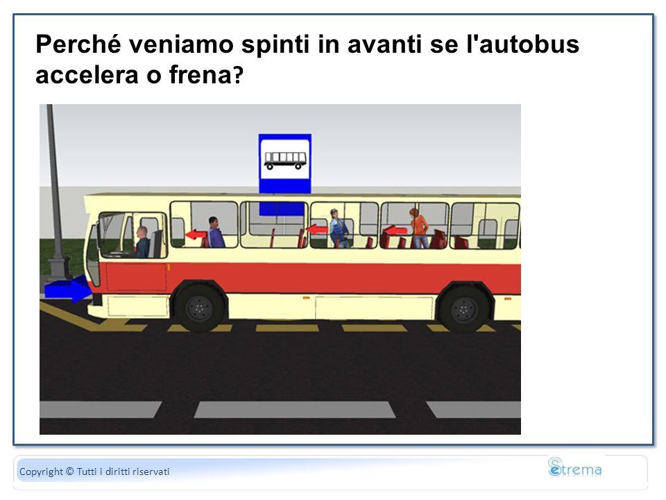 La forza peso è uguale al di gravità Copyright © Tutti i diritti riservati Perché veniamo spinti in avanti se l'autobus accelera o frena ?