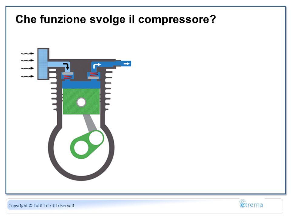 La forza peso è uguale al di gravità Copyright © Tutti i diritti riservati Che funzione svolge il compressore?