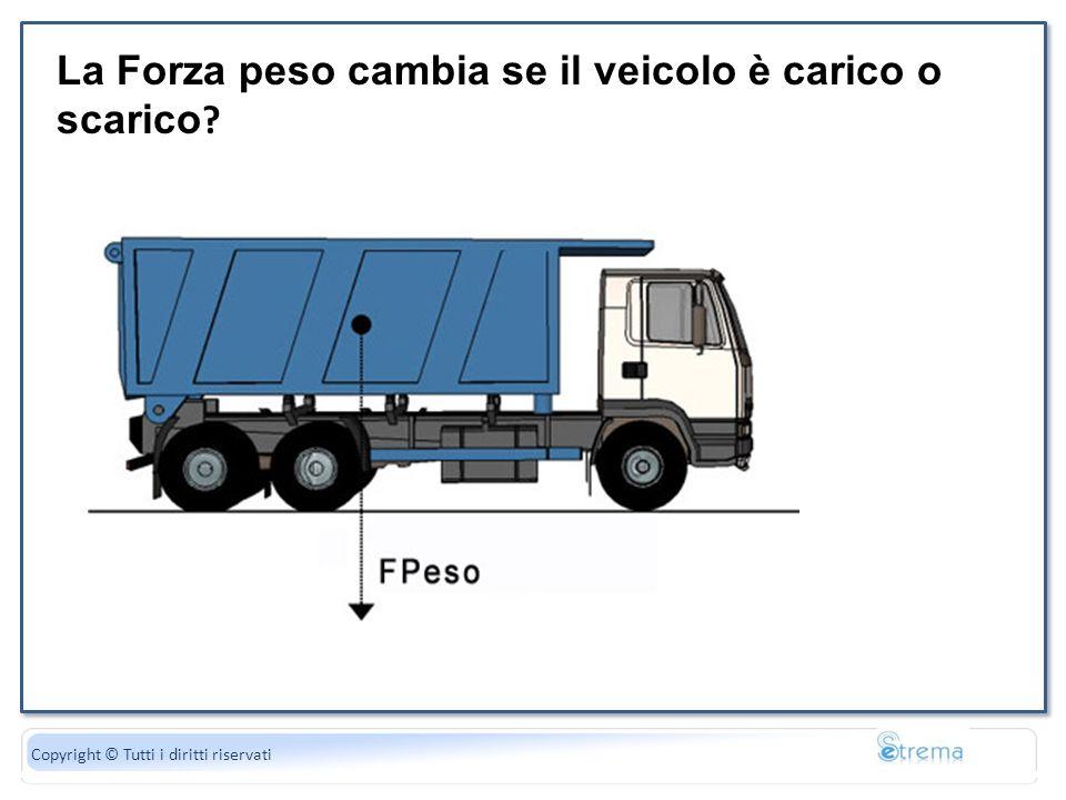 La forza peso è uguale al di gravità Copyright © Tutti i diritti riservati La Forza peso cambia se il veicolo è carico o scarico ?