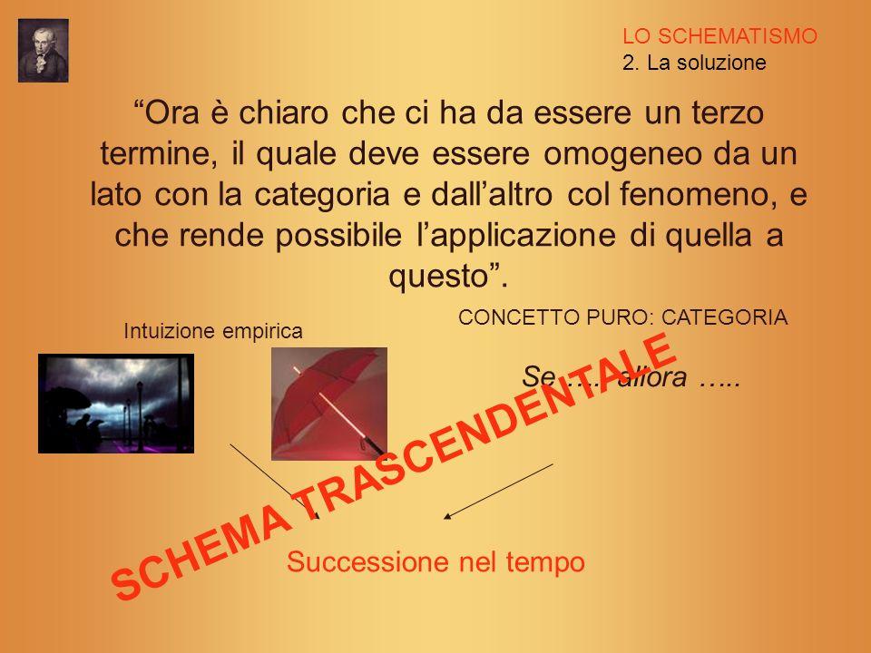 LO SCHEMATISMO 1.IL PROBLEMA Intuizione empirica Successione nel tempo Se …., allora …..