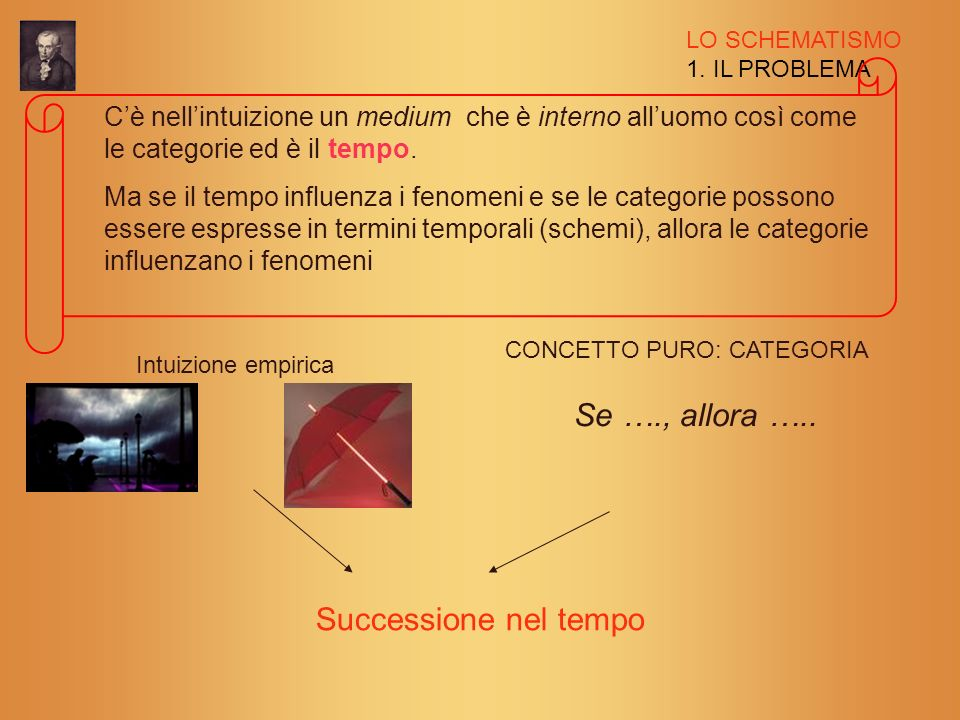 LO SCHEMATISMO 1. IL PROBLEMA Intuizione empirica Successione nel tempo Se …., allora ….. CONCETTO PURO: CATEGORIA Cè nellintuizione un medium che è i