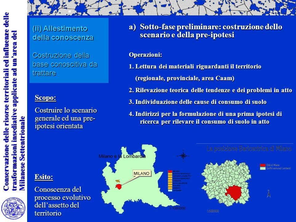 Conservazione delle risorse territoriali ed influenze delle trasformazioni insediative applicate ad unarea del Milanese Settentrionale Scopo: 1.