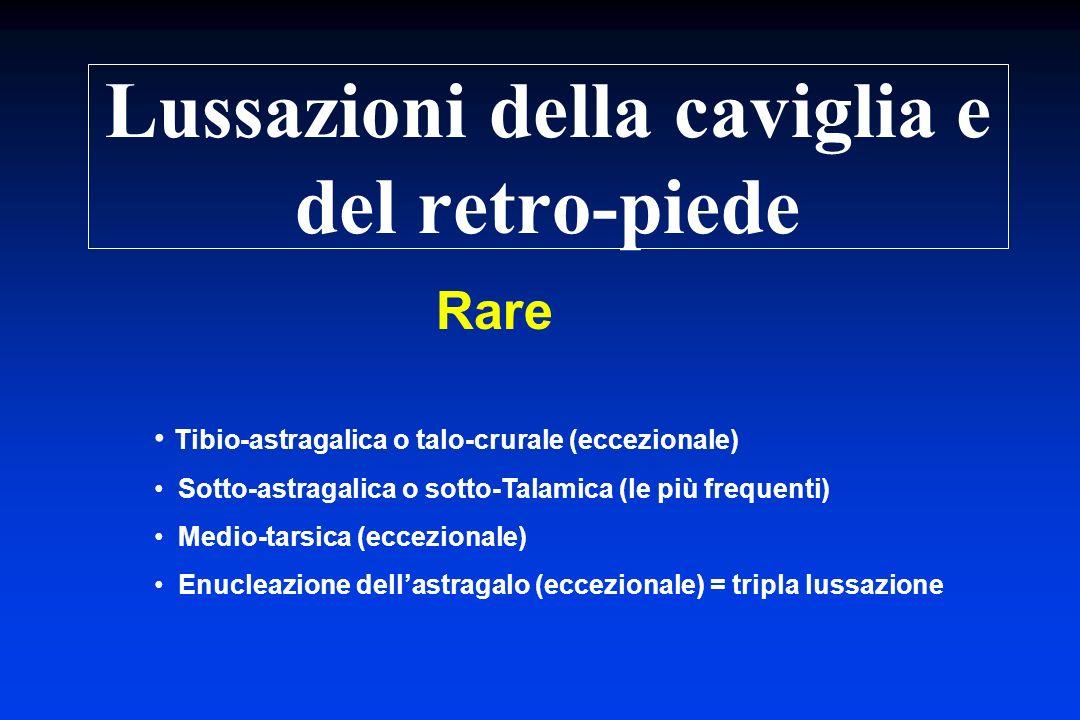 Lussazioni della caviglia e del retro-piede Rare Tibio-astragalica o talo-crurale (eccezionale) Sotto-astragalica o sotto-Talamica (le più frequenti)