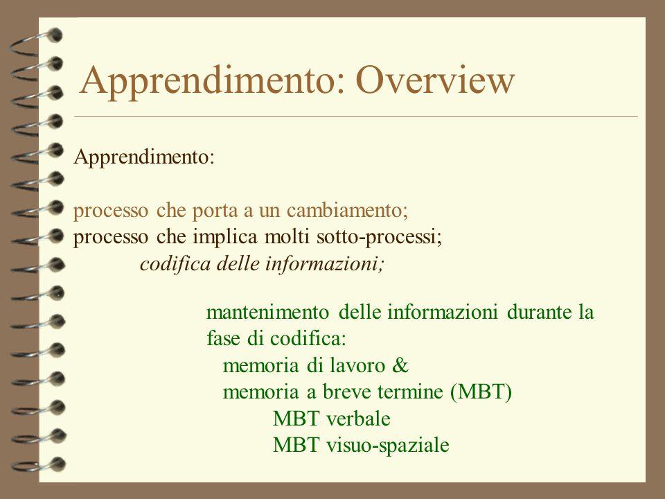 Apprendimento: Overview Apprendimento: processo che porta a un cambiamento; processo che implica molti sotto-processi; codifica delle informazioni; ma