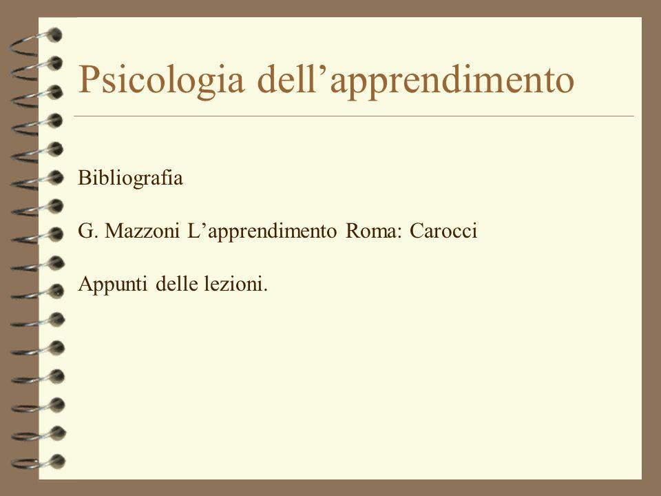 Psicologia dellapprendimento Bibliografia G. Mazzoni Lapprendimento Roma: Carocci Appunti delle lezioni.