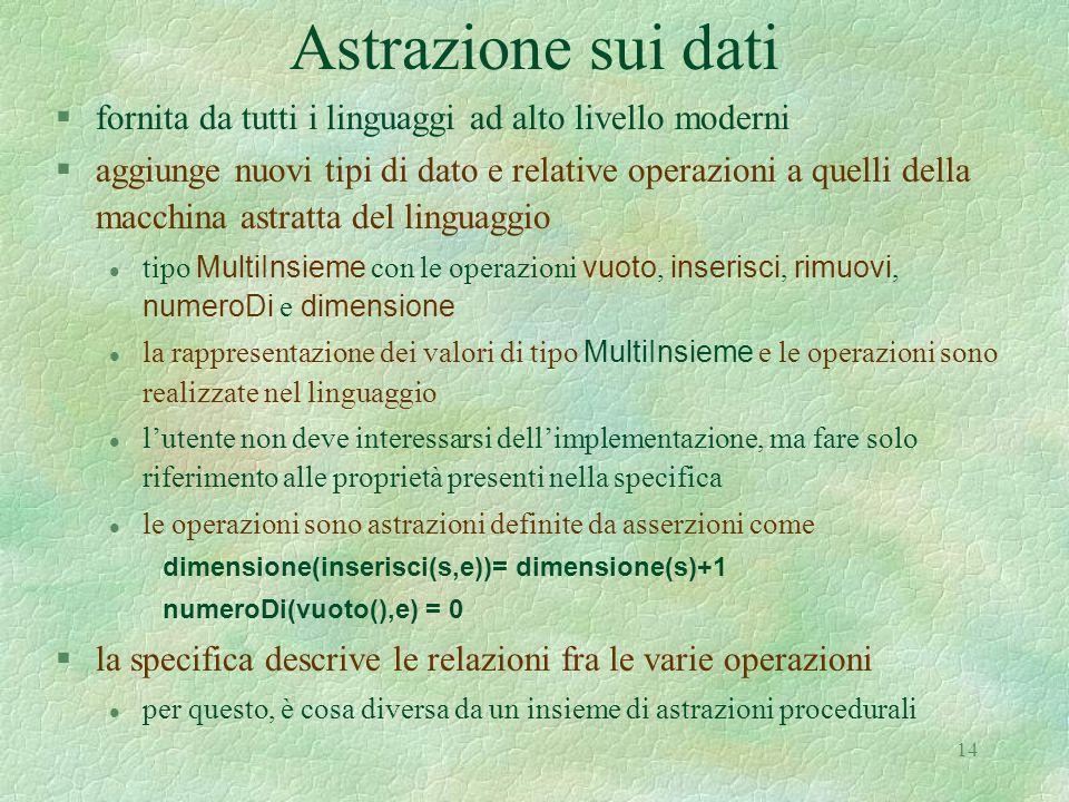 14 Astrazione sui dati §fornita da tutti i linguaggi ad alto livello moderni §aggiunge nuovi tipi di dato e relative operazioni a quelli della macchin