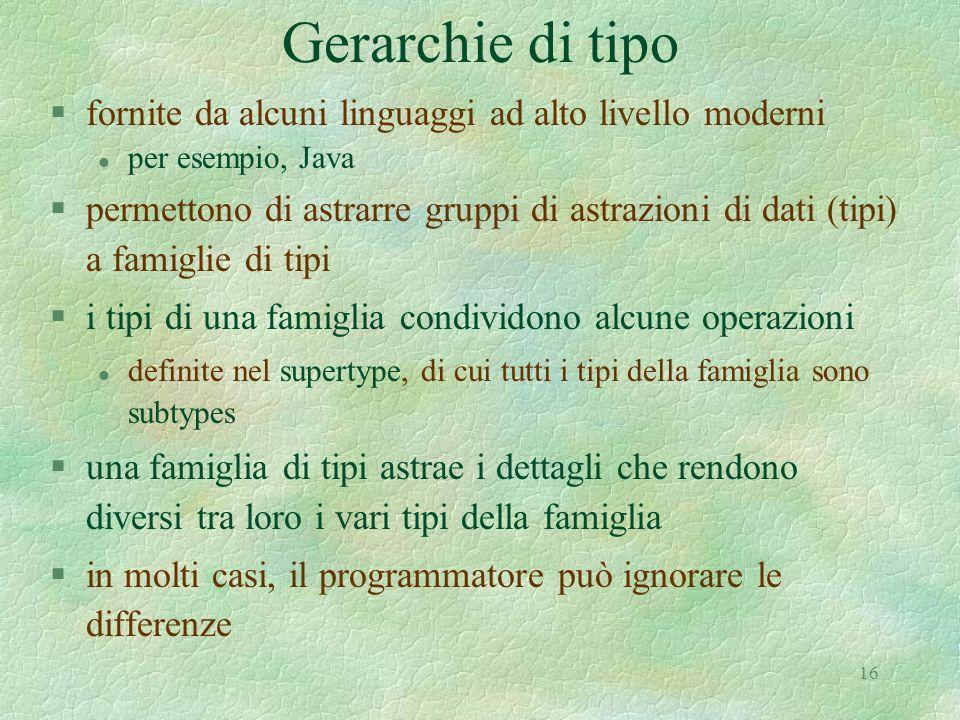 16 Gerarchie di tipo §fornite da alcuni linguaggi ad alto livello moderni l per esempio, Java §permettono di astrarre gruppi di astrazioni di dati (ti