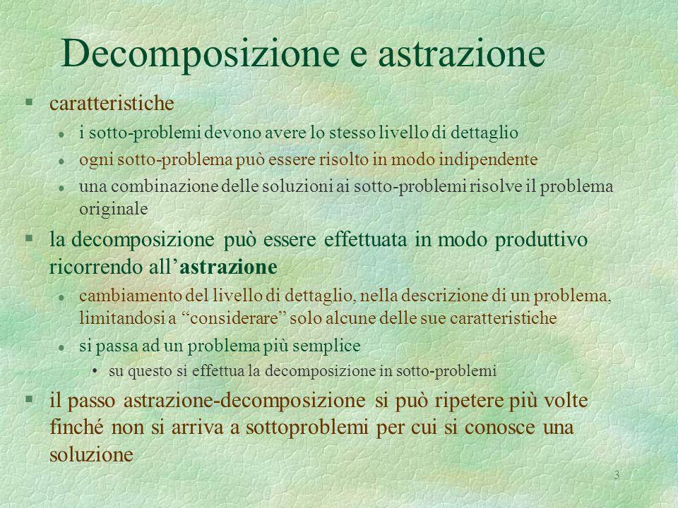 3 Decomposizione e astrazione §caratteristiche l i sotto-problemi devono avere lo stesso livello di dettaglio l ogni sotto-problema può essere risolto