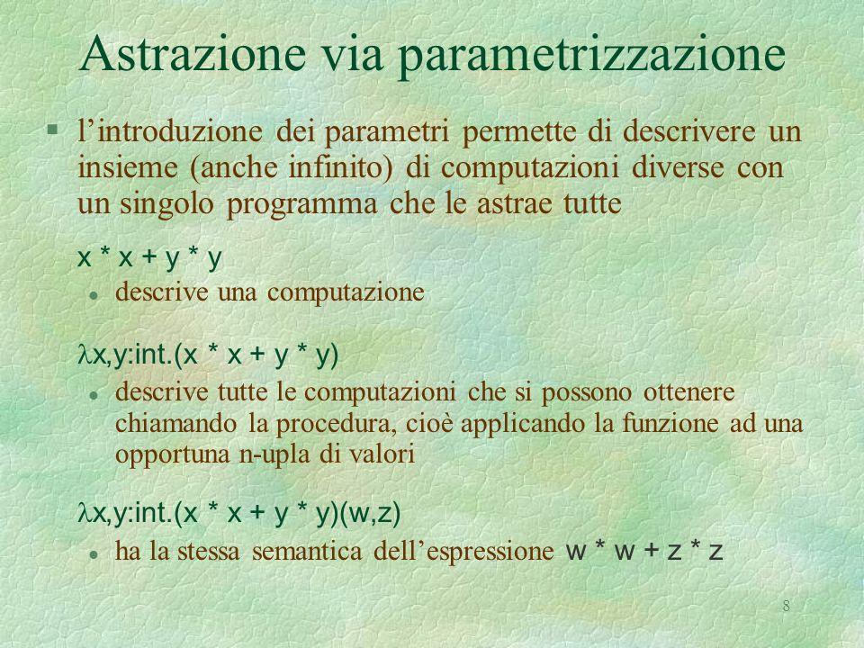 8 Astrazione via parametrizzazione §lintroduzione dei parametri permette di descrivere un insieme (anche infinito) di computazioni diverse con un singolo programma che le astrae tutte x * x + y * y descrive una computazione x,y:int.(x * x + y * y) l descrive tutte le computazioni che si possono ottenere chiamando la procedura, cioè applicando la funzione ad una opportuna n-upla di valori x,y:int.(x * x + y * y)(w,z) ha la stessa semantica dellespressione w * w + z * z