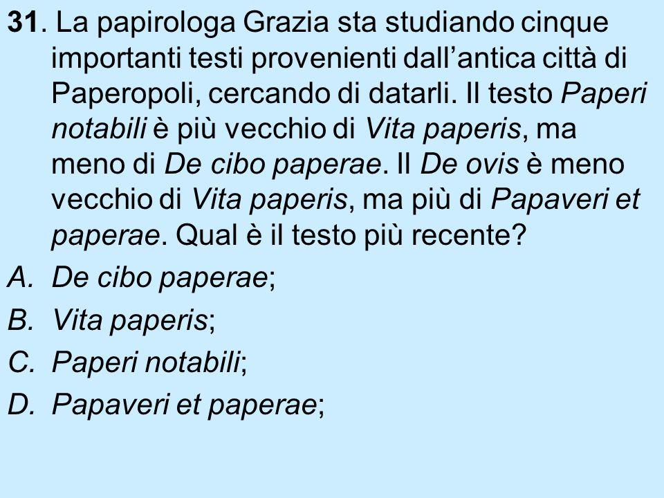 31. La papirologa Grazia sta studiando cinque importanti testi provenienti dallantica città di Paperopoli, cercando di datarli. Il testo Paperi notabi